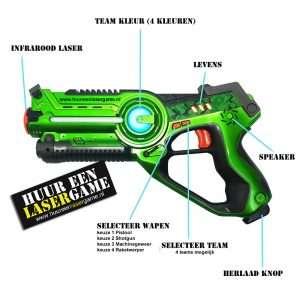 uitleg laserpistool huur een lasergame .nl